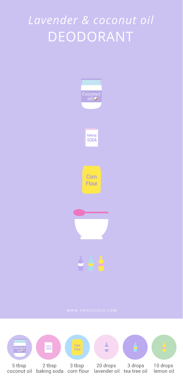 Coconut oil deodorant detailed illustration by this is coco